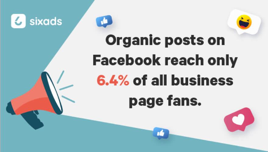 organic posts on Facebook reach 6.4%