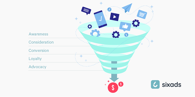 marketing funnel sixads